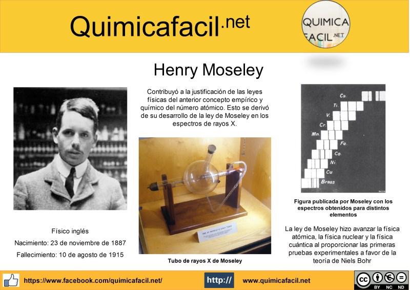 Infografía Henry Moseley