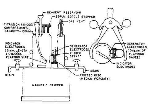 El medidor de Penning aprovechó el fenómeno de la descarga eléctrica en los gases para medir los vacíos de ultra baja presión