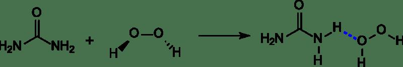 Formación del peróxido de hidrógeno -urea o peróxido de carbamida
