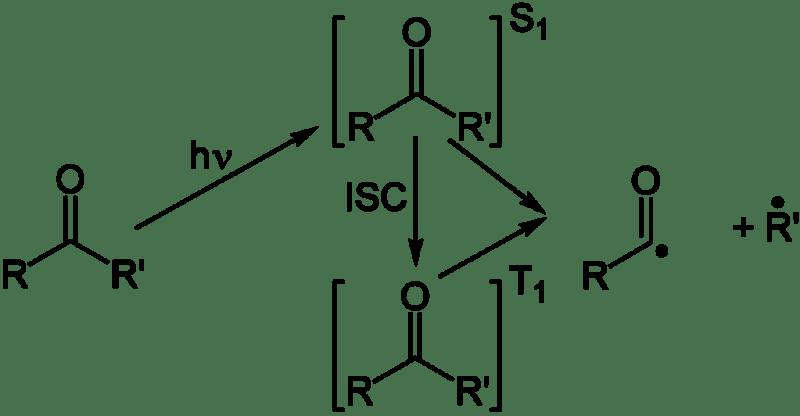 Reacción de Norrish de tipo 1