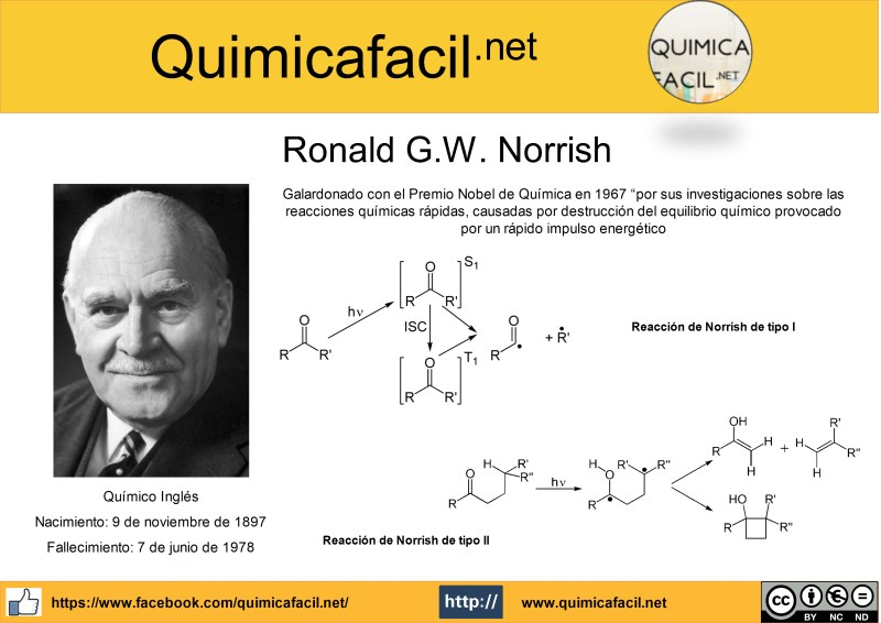 Infografia Ronald G W Norrish
