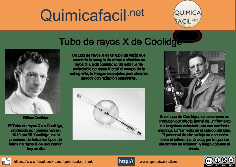 Infografía Tubo de Rayos X de Coolidge