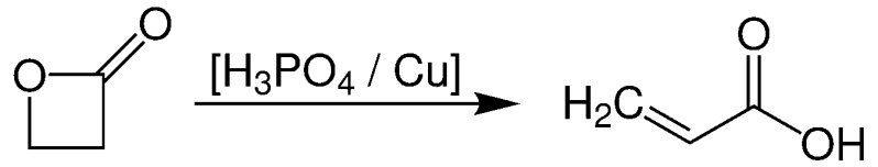 Termólisis de β-propiolactona a ácido acrílico en presencia de un ácido fosfórico / catalizador de cobre