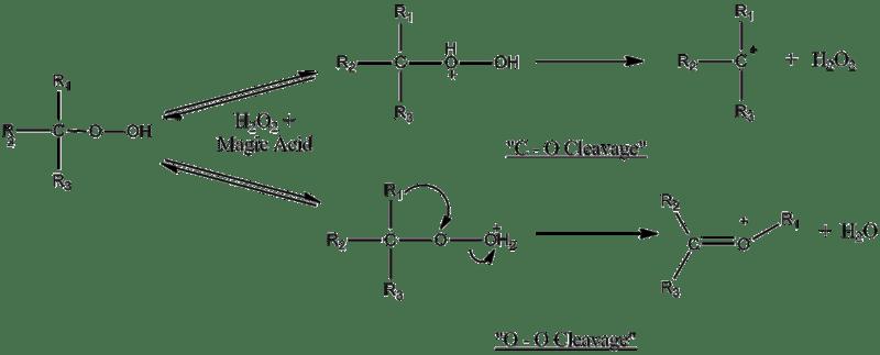 Dos reacciones de separación de hidroperóxidos catalizadas por ácido mágico