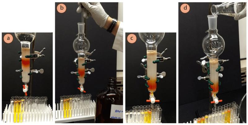 Figura 10: a) Elución, b) Adición de acetato de etilo para aumentar la polaridad del disolvente, c) Nivel de disolvente cerca de la capa de arena, d) Relleno.