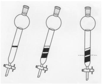 Figura 17: Efecto de una columna torcida en la separación.