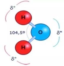 Estructura de la molécula de agua. Imagen UNAM