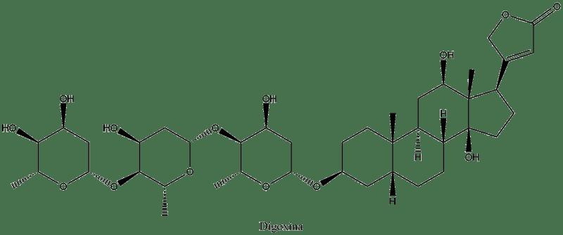 Estructura de la digoxina