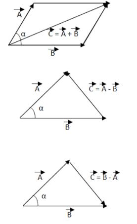 Vektor Matematika Peminatan : vektor, matematika, peminatan, Kupas, Tuntas, Matematika, Vektor, Kelas, Peminatan