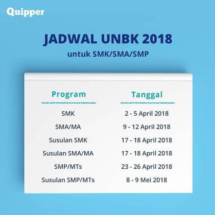 Jadwal UNBK 2018