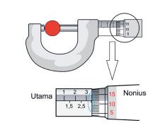 Mikrometer Sekrup Fisika Kelas 10 Quipper Blog