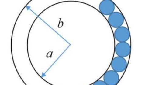 The figure below shows an annular ring with outer and inner radii as  b and a, respectively. The annular space has been painted inthe form of blue colour circles touching the outer and inner periphery of annular space. If maximum n number of circle can be painted, then the unpainted area avaible in annular space is _______ .