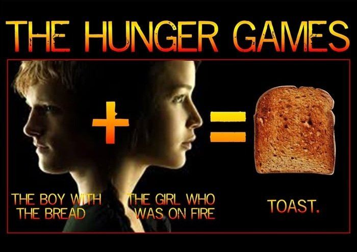 Hunger Games Buzzfeed