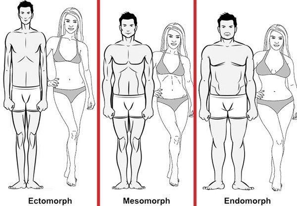 Европейский тип внешности мужчины оценка модели в социальной работе