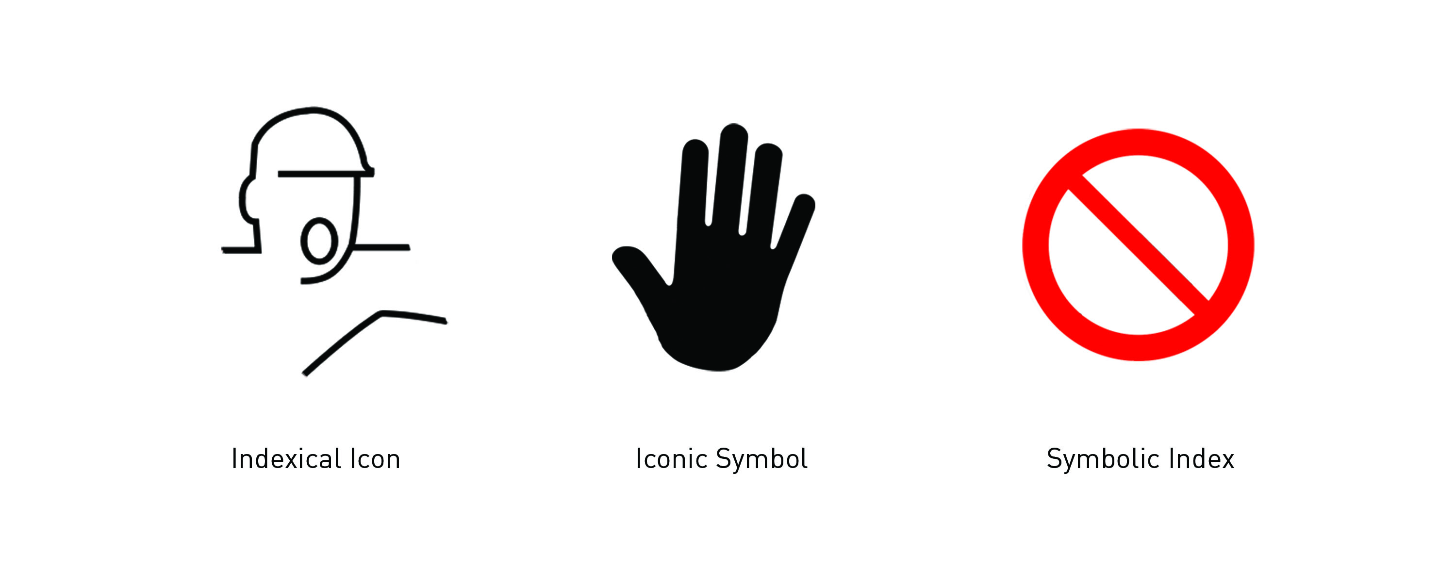 Tip Of The Icon Examining Socially Symbolic Indexical Signage
