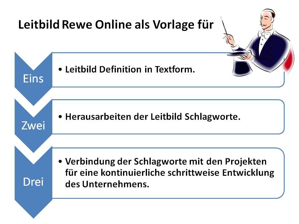 leitbild-rewe-online-als-vorlage-folie-01