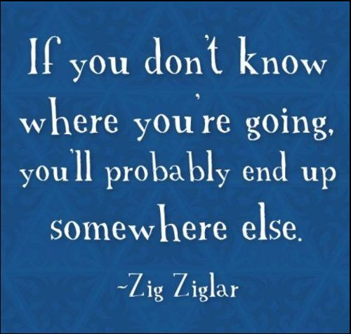 daily zig ziglar quotes