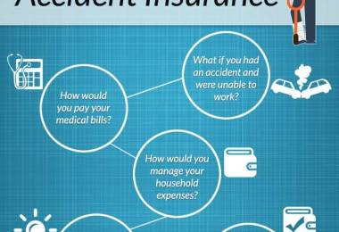 Accidental Life Insurance Quotes Mesmerizing Life Insurance Quotes For Family 01  Quotesbae