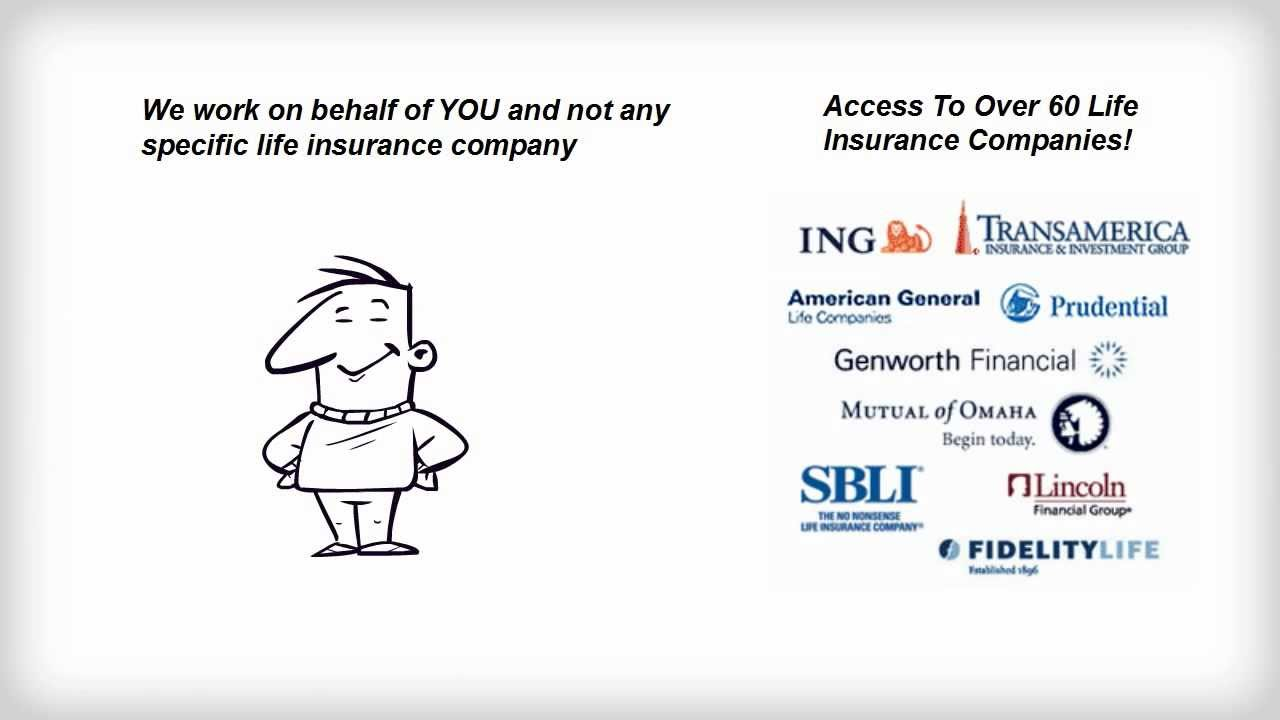 Ing Life Insurance Quote 18