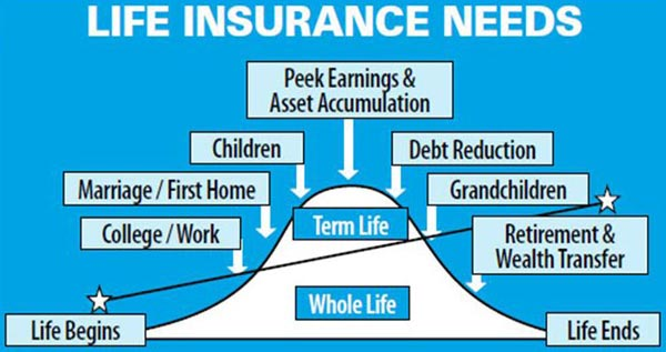 Life Insurance Quotes Whole Life 08