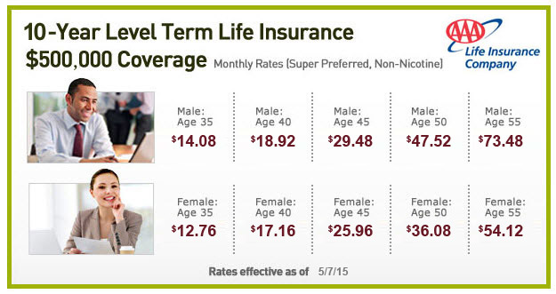 Life Insurance Rate Quote Simple Life Insurance Rate Quote 07  Quotesbae