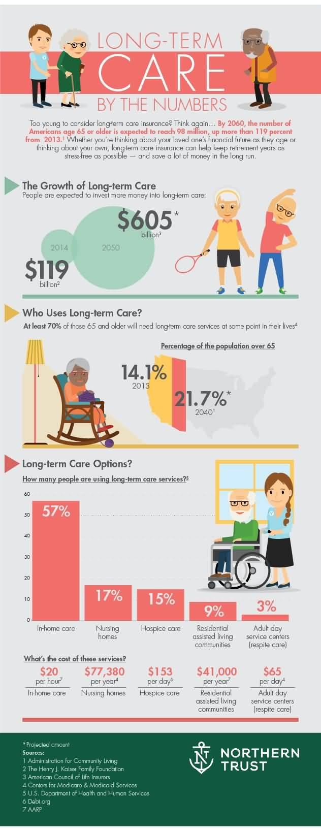 Long Term Life Insurance Quotes 20 Long Term Life Insurance Quotes And Photos  Quotesbae