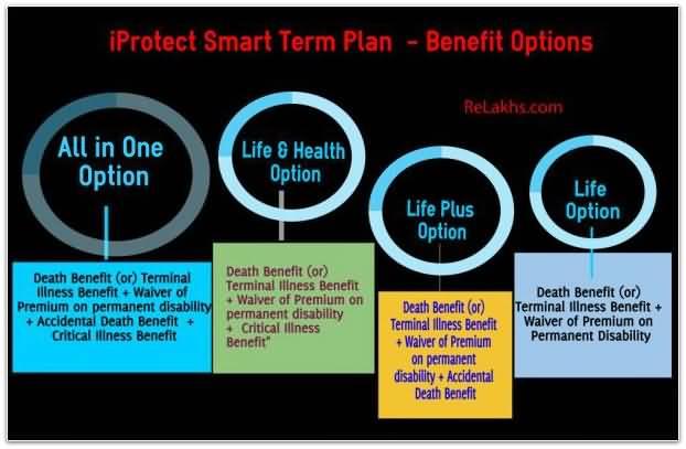 Term Life Insurance Quotes Online Brilliant Prudential Term Life Insurance Quotes Online 07  Quotesbae