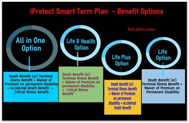Prudential Life Insurance Quote Simple 20 Prudential Term Life Insurance Quotes Online  Quotesbae