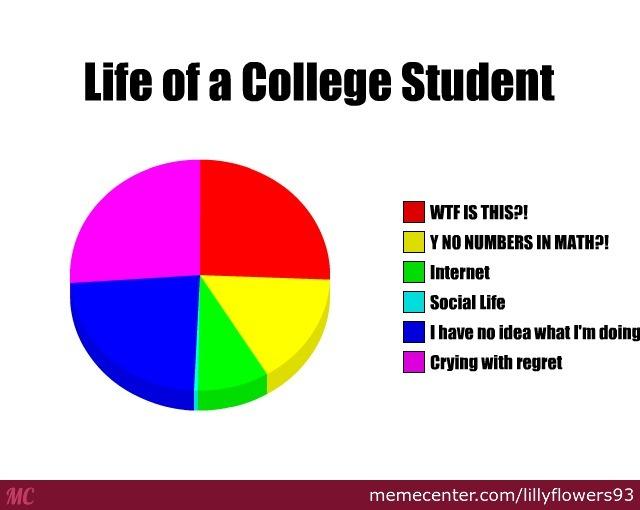 College Life Meme Funny Image Photo Joke 04