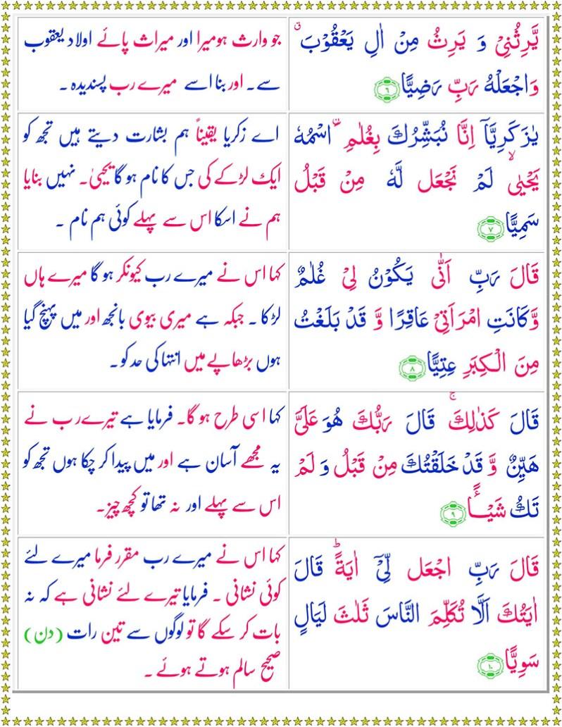 Read Surah-Maryam Online with URDU Translation