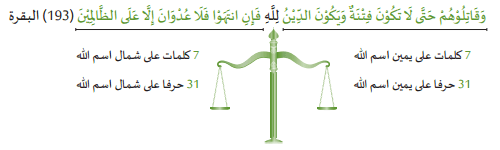 اسم الجلالة في القرآن لفظ الجلالة في القرآن اسم الله الأعظم