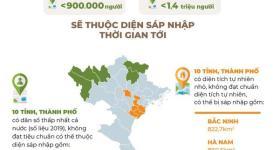 Thông tin chi tiết về sát nhập tỉnh theo đề xuất của Bộ Nội Vụ