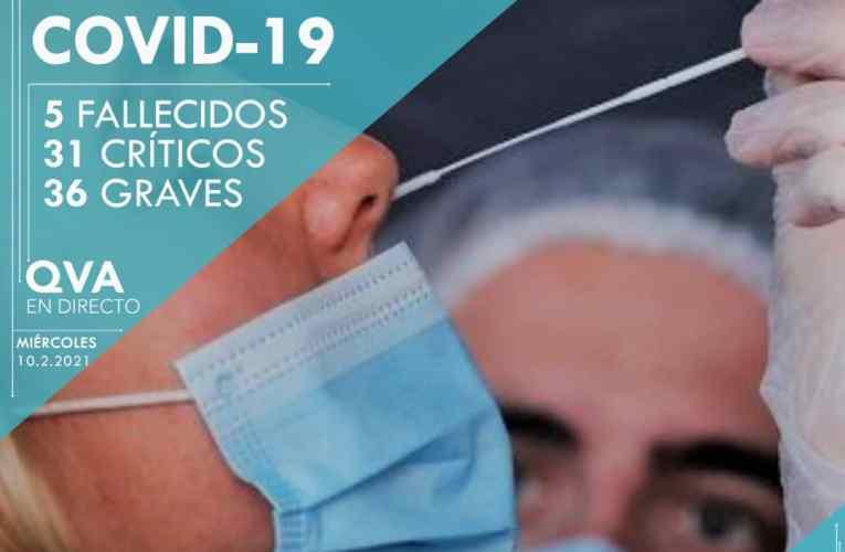 Nuevos casos de la COVID-19 en Cuba