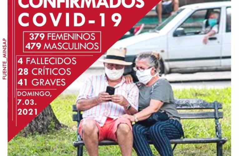 Cuba suma 858 casos positivos a la COVID-19