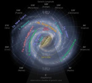 Photo of Galactic Year