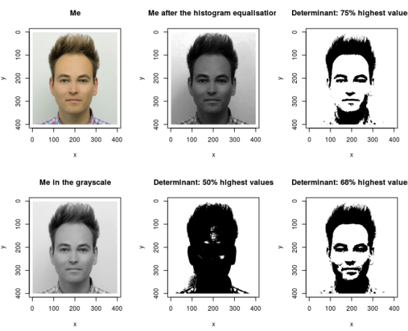 Entropy Based Image Binarization with imager and