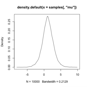 plot of chunk minimal-example