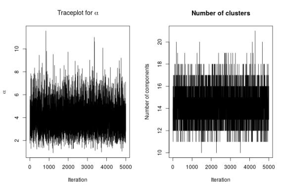 plot of chunk longitudinalStudy-bnp-output