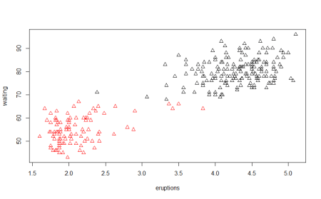 Perceptive Analytics