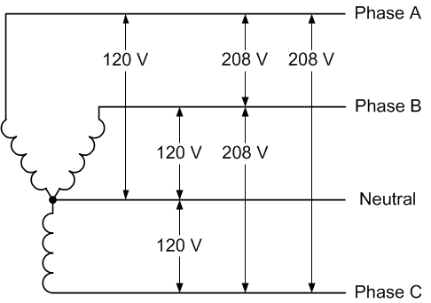electrical service types and voltages – continental control