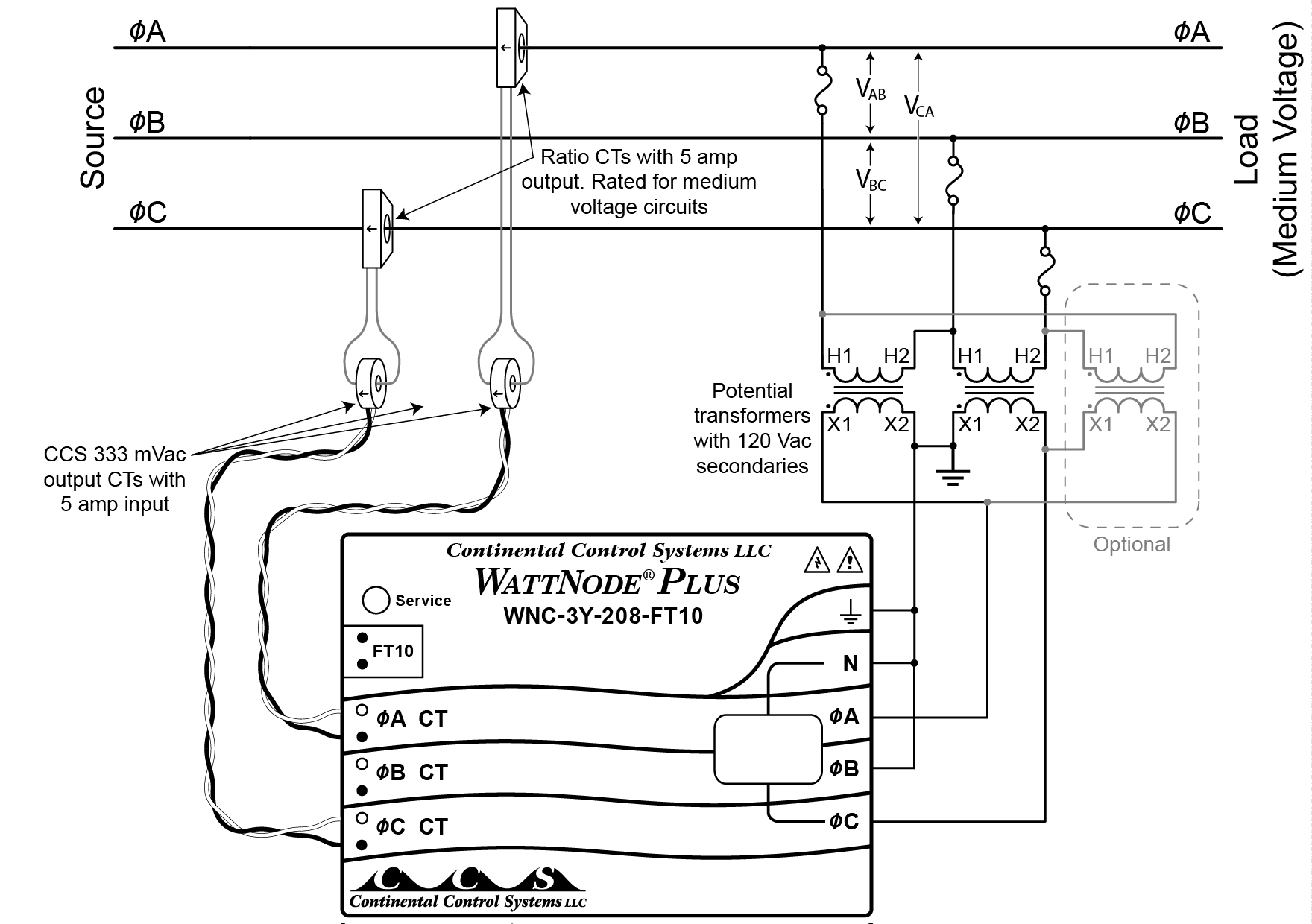 [DIAGRAM] 3 Phase 4 Wire Diagram 120 208 FULL Version HD