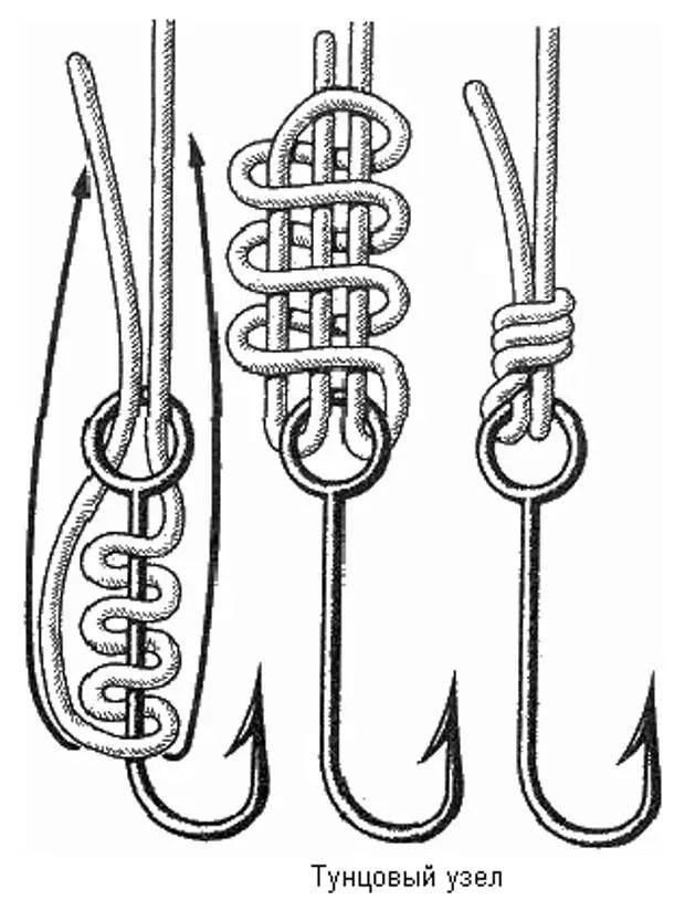 Tuntu Knot