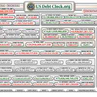 US Debt Clock is Ticking -- DC Epic Fail on Spending Cuts