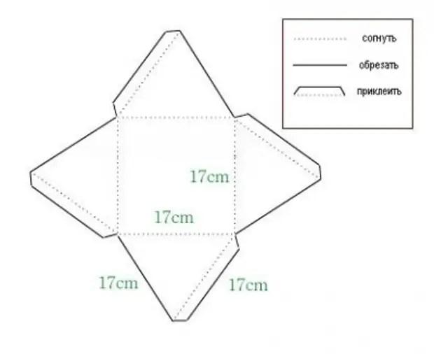 กล่องต้นไม้ (1)