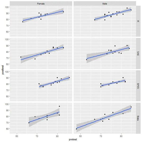 Review of BlueSky Statistics | r4stats com