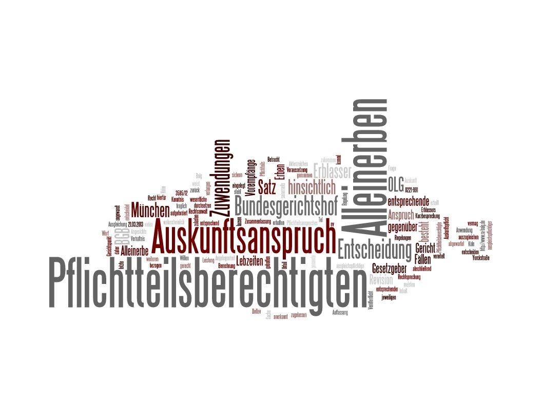 Urteil des OLG München vom 21.03.2013