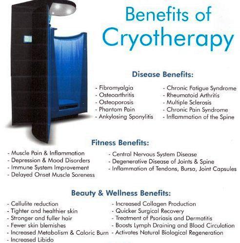 Benefuts of Cryotherapy Cryo Chicago