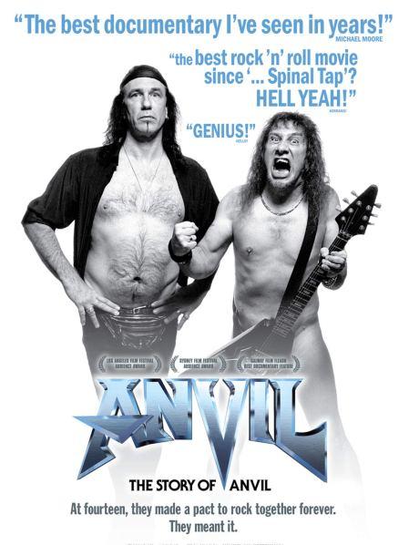Anvil 4