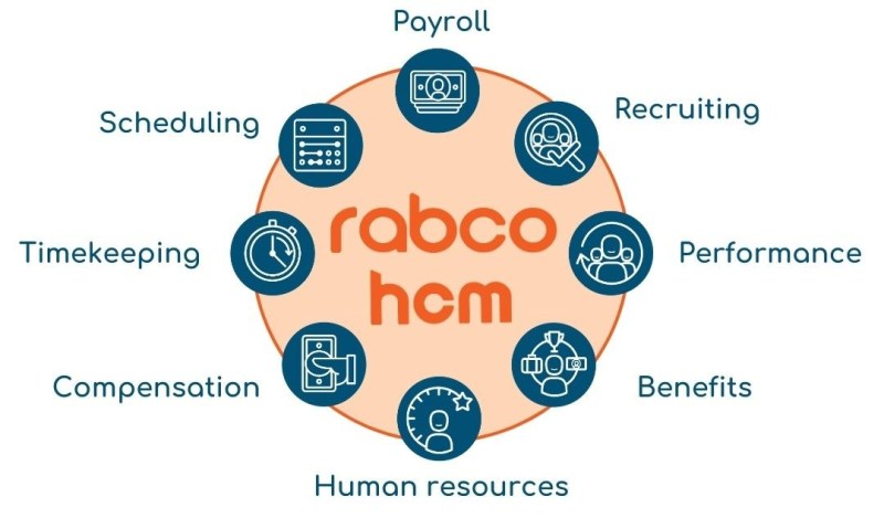 Rabco HCM