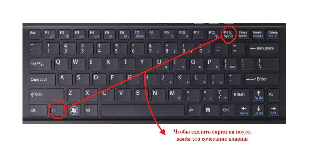 Ноутбукта экранның скриншотты қалай жасауға болады